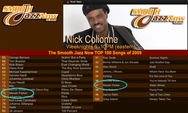 Smooth Jazz Now Top 100 Songs of 2009